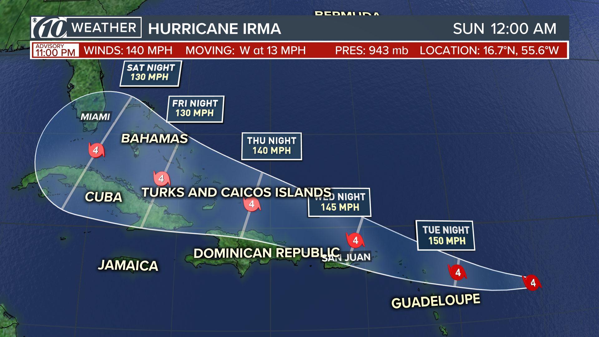 Marine Weather Forecast Leeward Islands